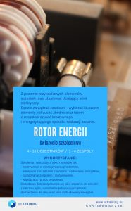 Rotor energii 186x300